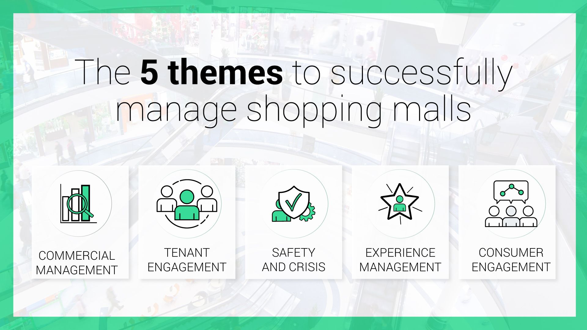 Five themes for the successful shopping mall management